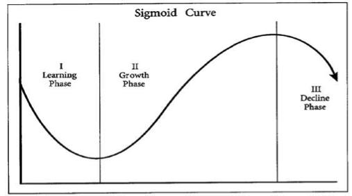 Sigmoid1